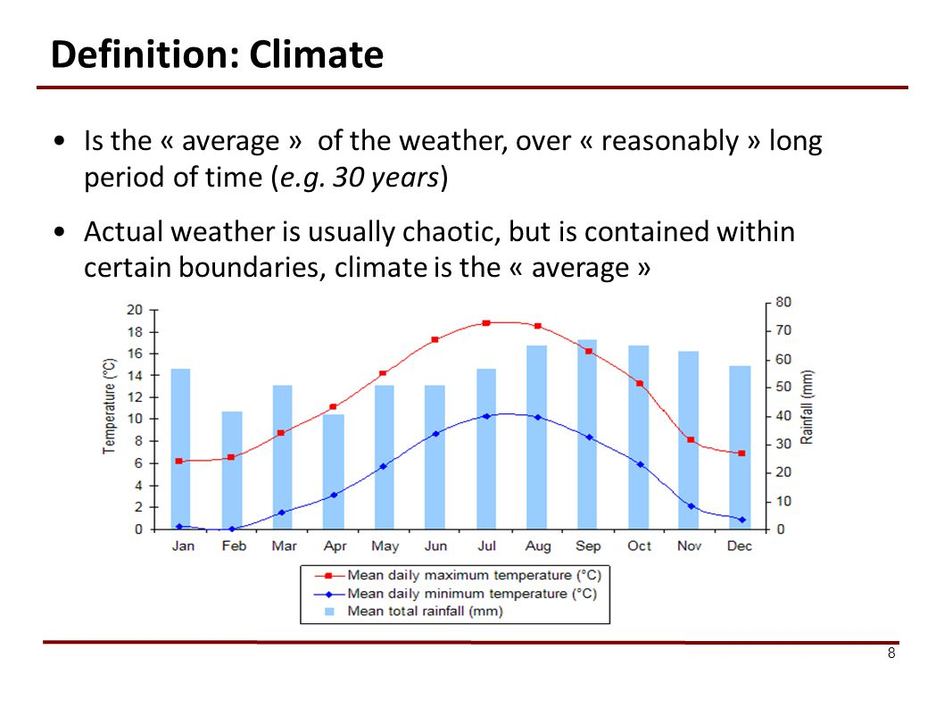 Definition: Climate Is the « average » of the weather, over « reasonably » long period of time (e.g. 30 years)