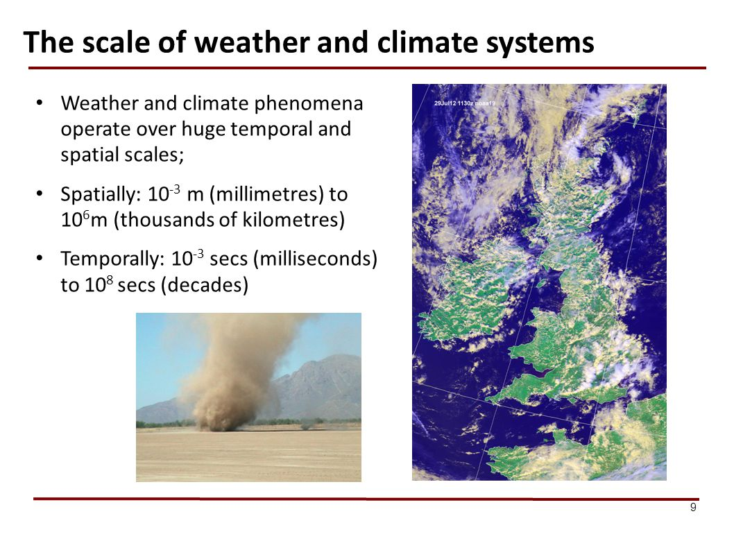 The scale of weather and climate systems