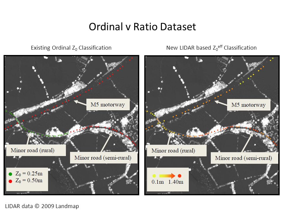 Ordinal v Ratio Dataset