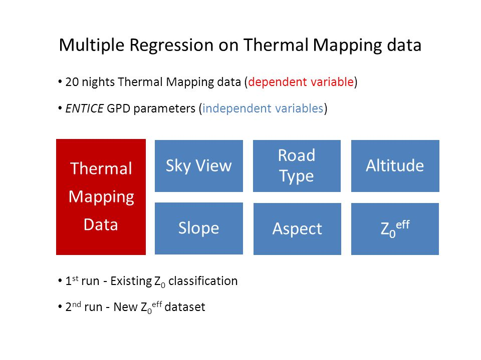 Multiple Regression on Thermal Mapping data