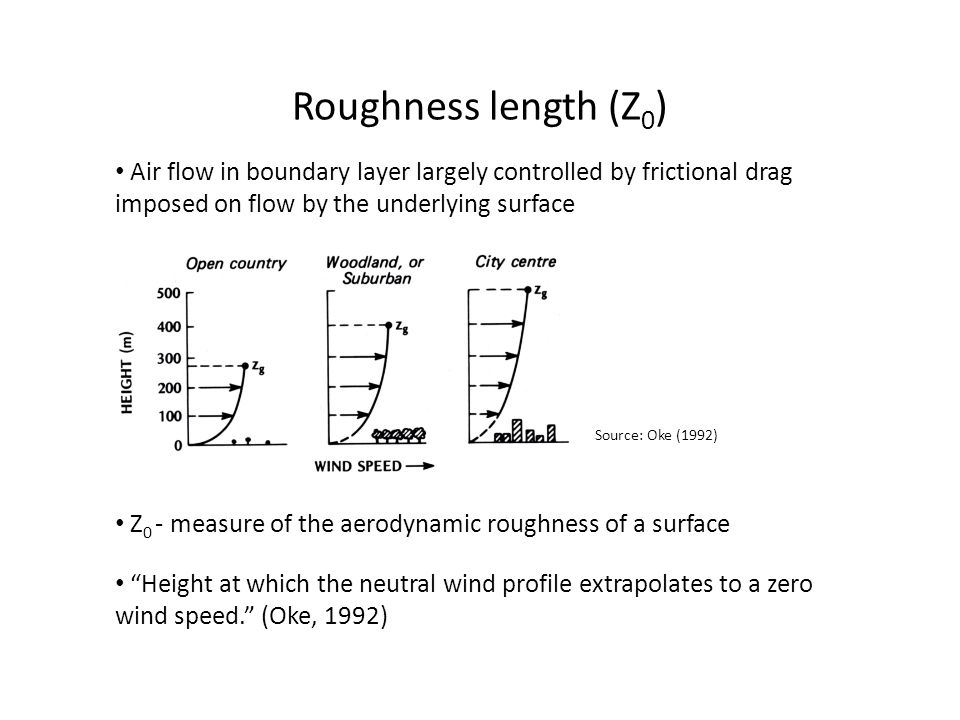 Roughness length (Z0) Air flow in boundary layer largely controlled by frictional drag imposed on flow by the underlying surface.