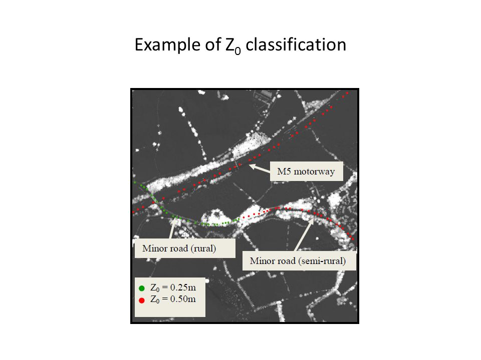 Example of Z0 classification