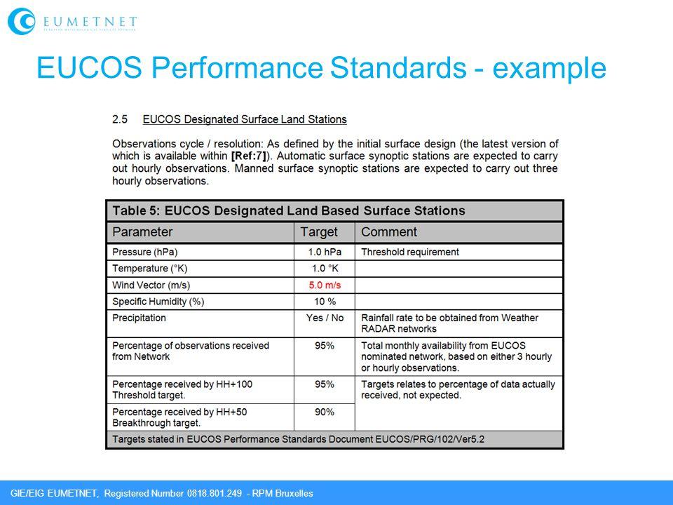 EUCOS Performance Standards - example