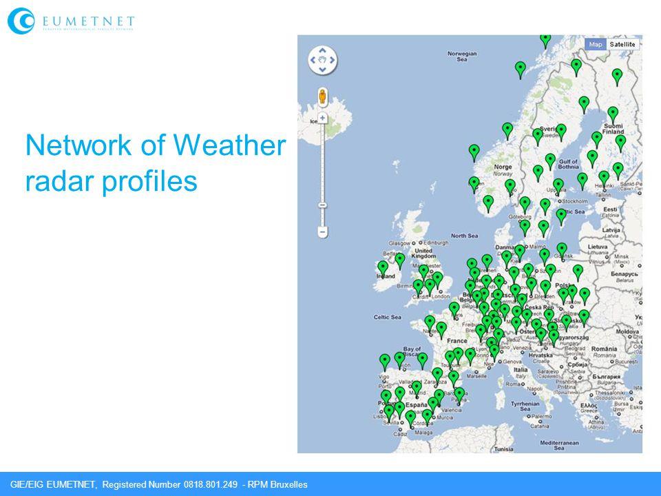 Network of Weather radar profiles