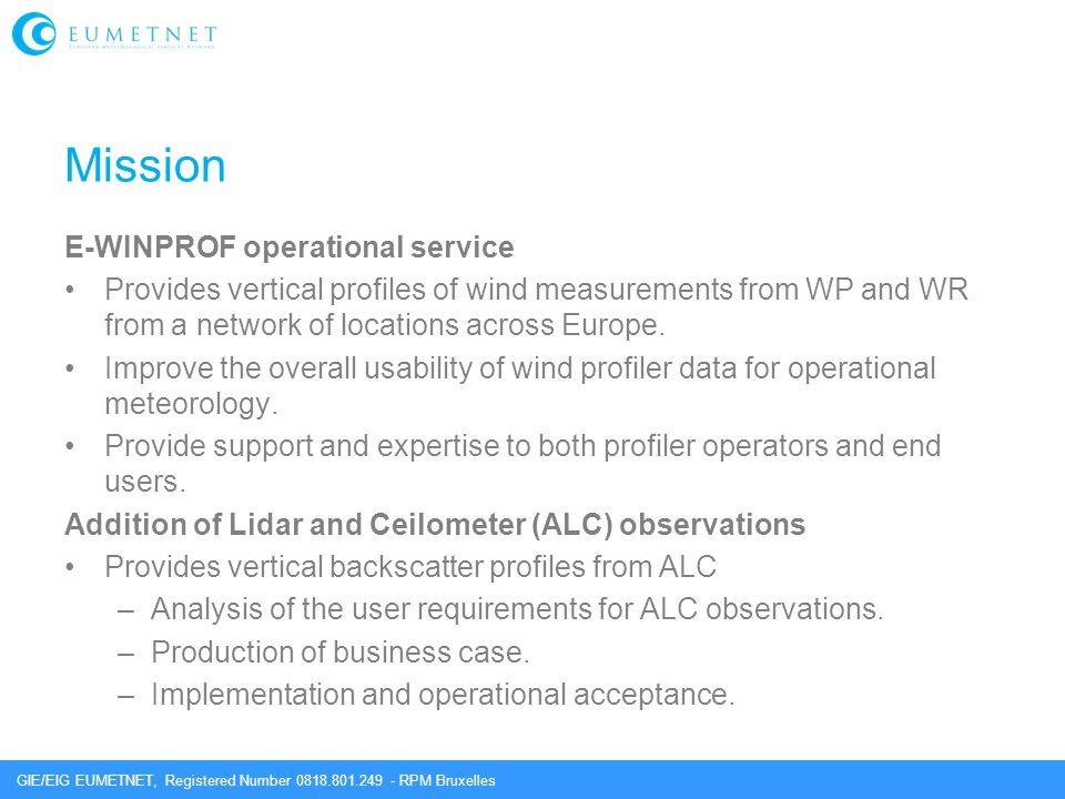 Mission E-WINPROF operational service