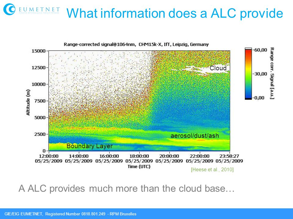 What information does a ALC provide