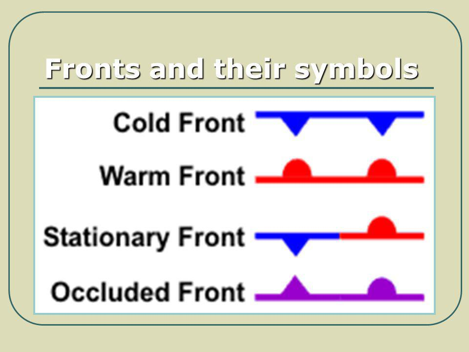 Fronts and their symbols