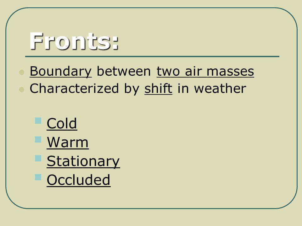 Fronts: Cold Warm Stationary Occluded Boundary between two air masses
