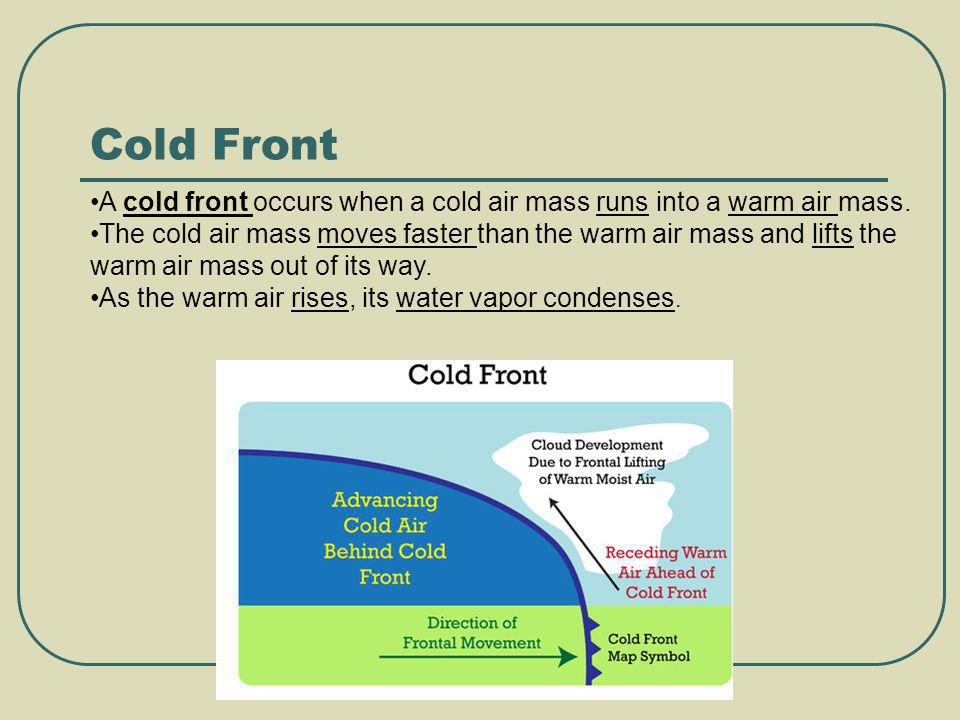 Cold Front A cold front occurs when a cold air mass runs into a warm air mass.