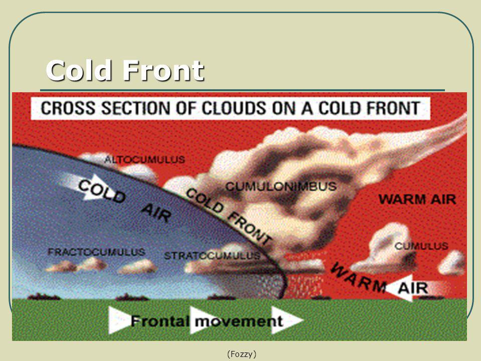 Cold Front (Fozzy)