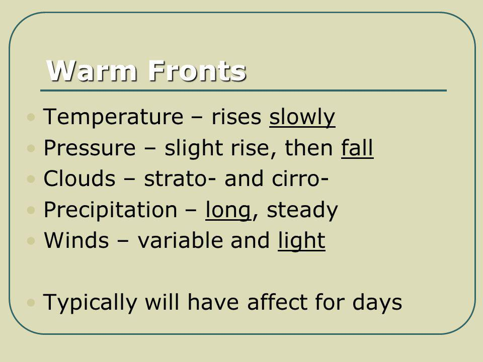 Warm Fronts Temperature – rises slowly