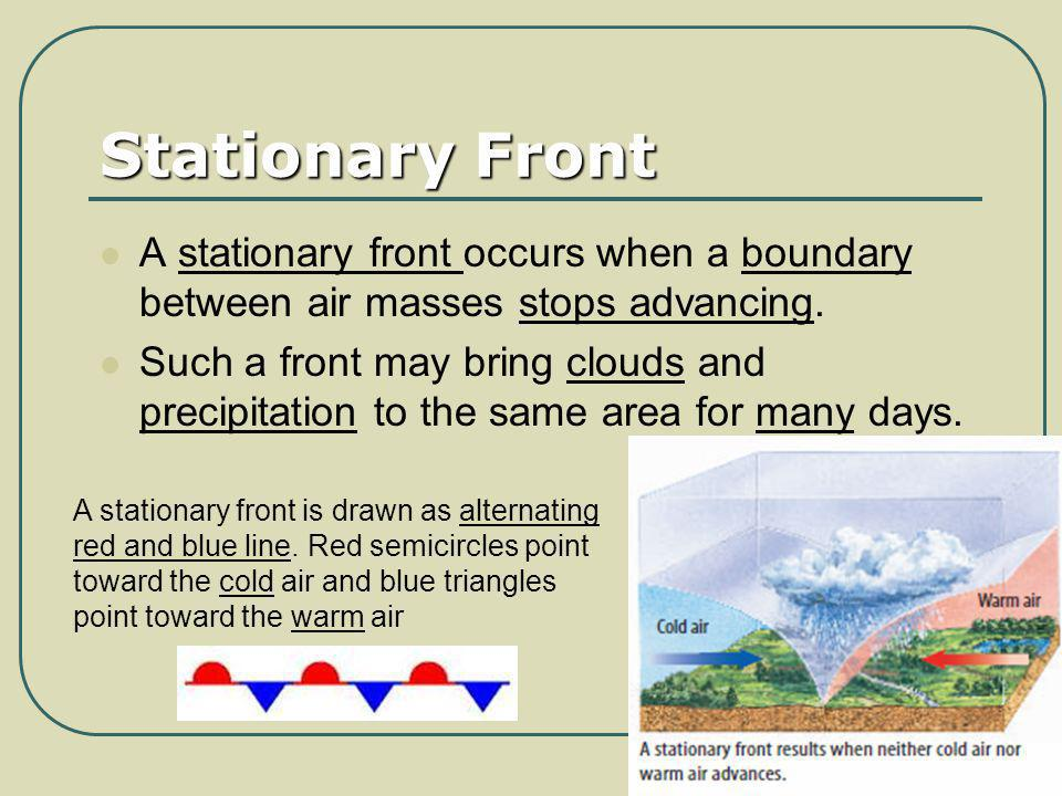 Stationary Front A stationary front occurs when a boundary between air masses stops advancing.