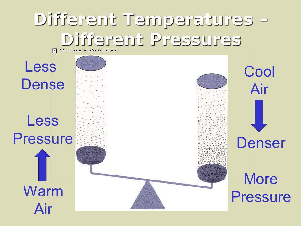 Different Temperatures - Different Pressures