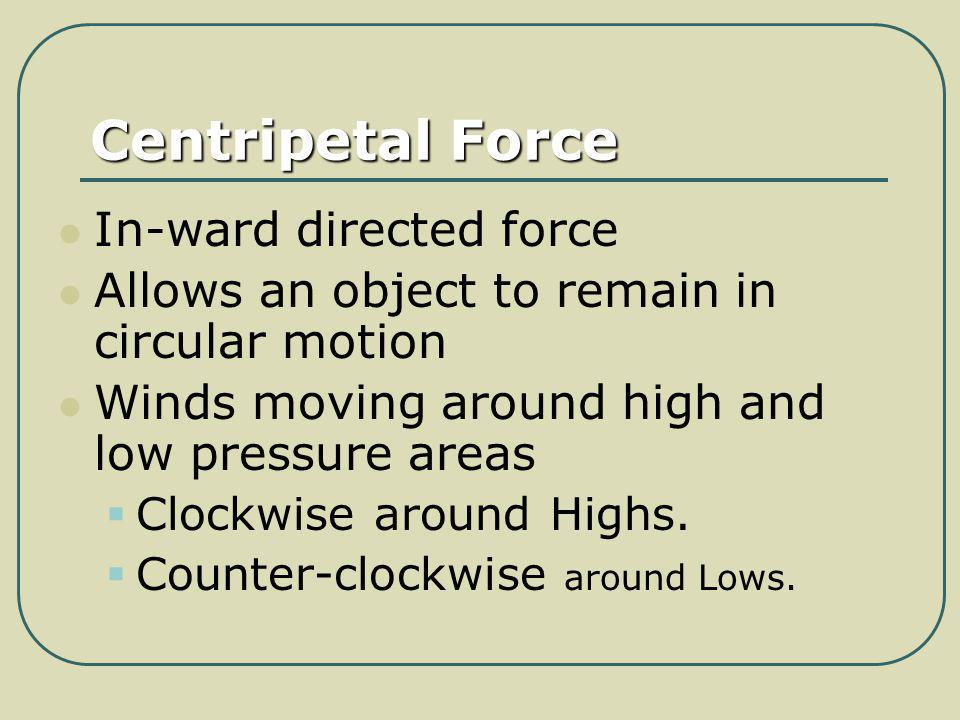 Centripetal Force In-ward directed force