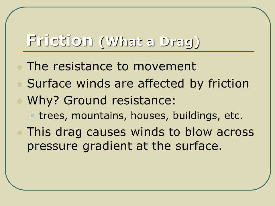 Friction (What a Drag) The resistance to movement