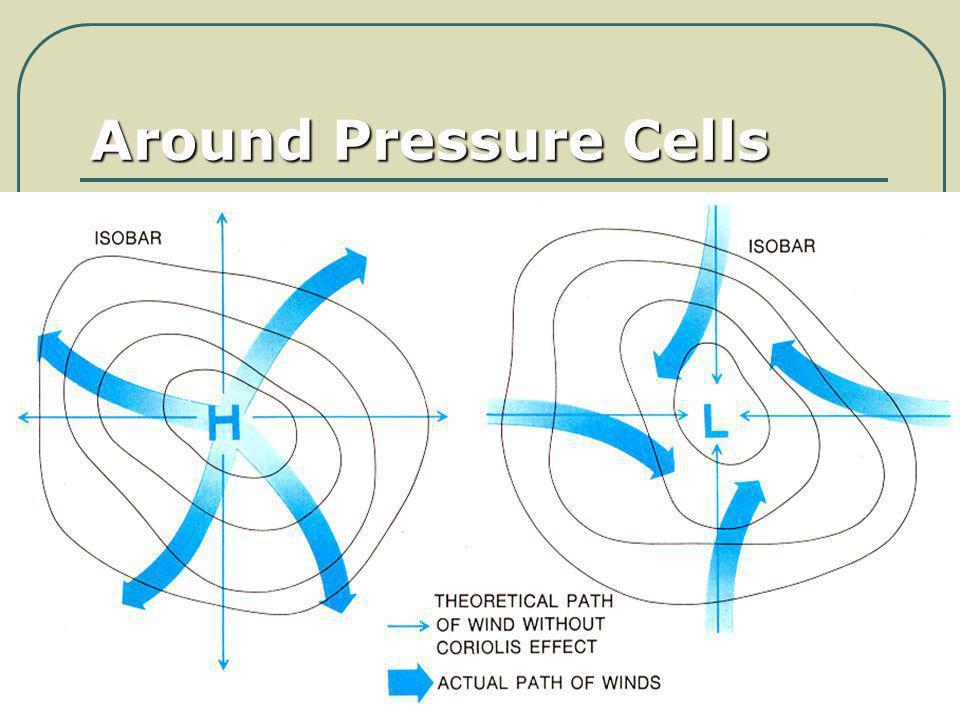 Around Pressure Cells