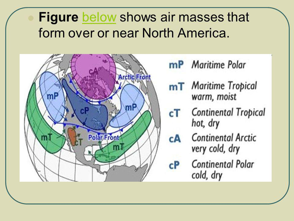 Figure below shows air masses that form over or near North America.
