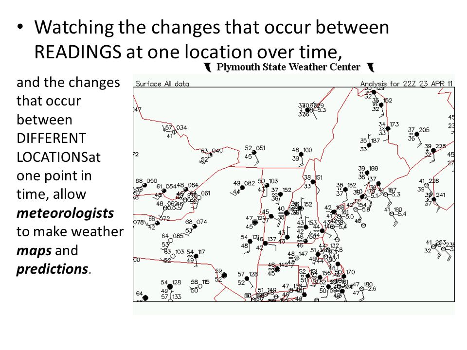 Watching the changes that occur between READINGS at one location over time,