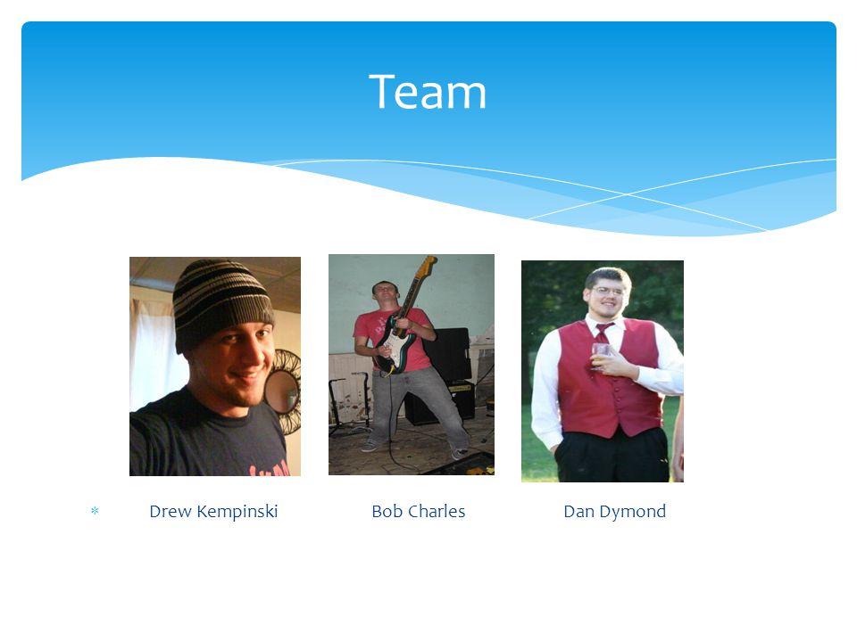Team Drew Kempinski Bob Charles Dan Dymond
