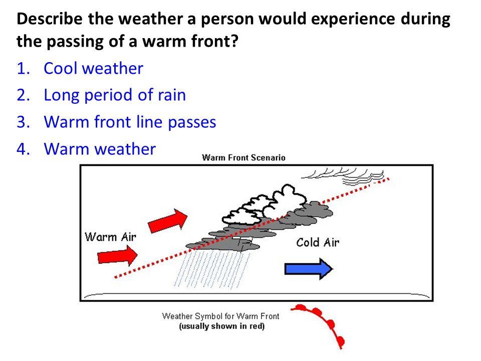 Describe the weather a person would experience during the passing of a warm front