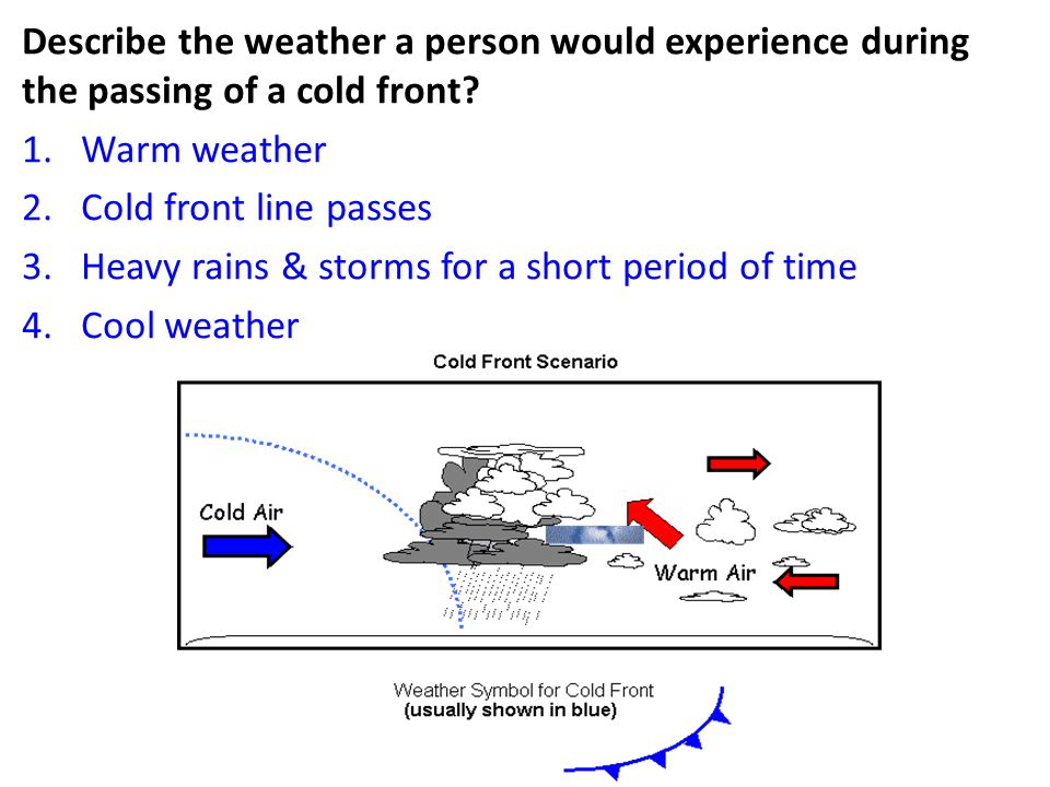 Describe the weather a person would experience during the passing of a cold front