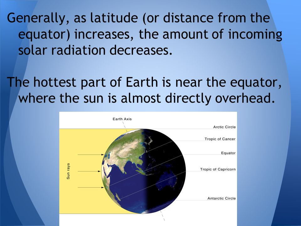 Generally, as latitude (or distance from the equator) increases, the amount of incoming solar radiation decreases.