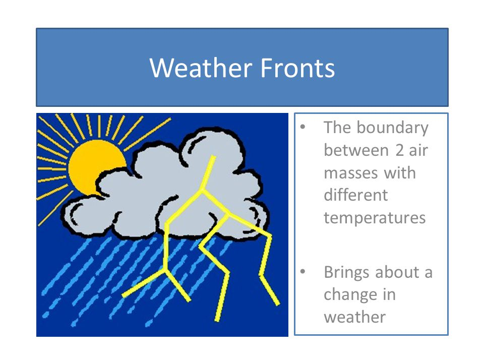 Weather Fronts The boundary between 2 air masses with different temperatures.