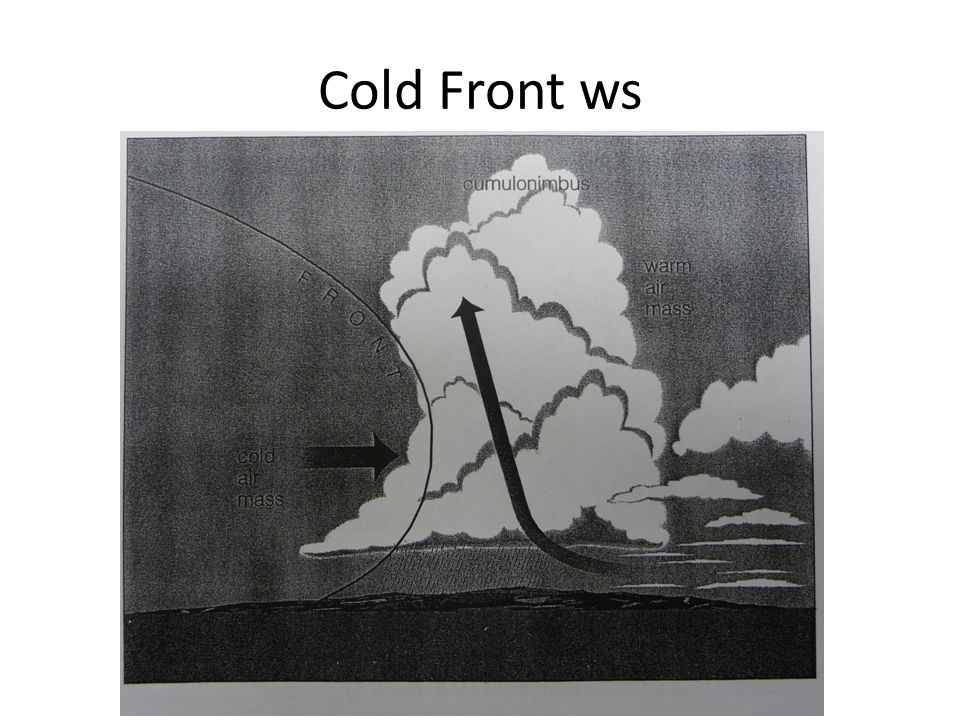 Cold Front ws