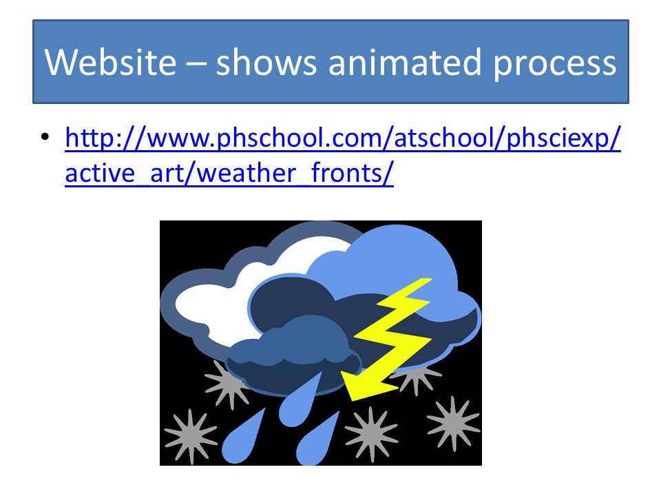 Website – shows animated process