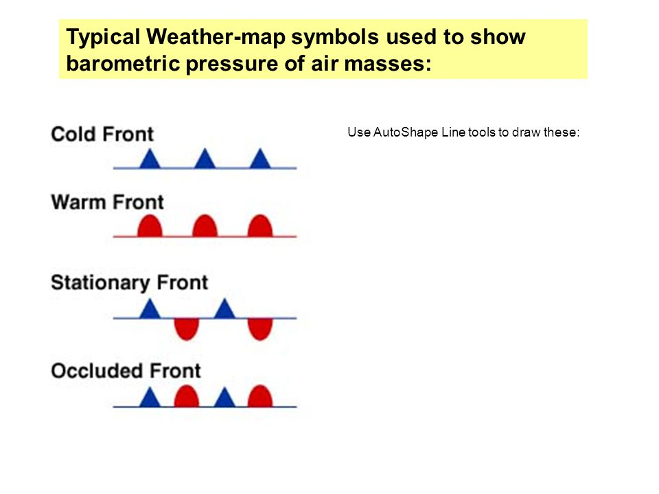 Typical Weather-map symbols used to show barometric pressure of air masses: