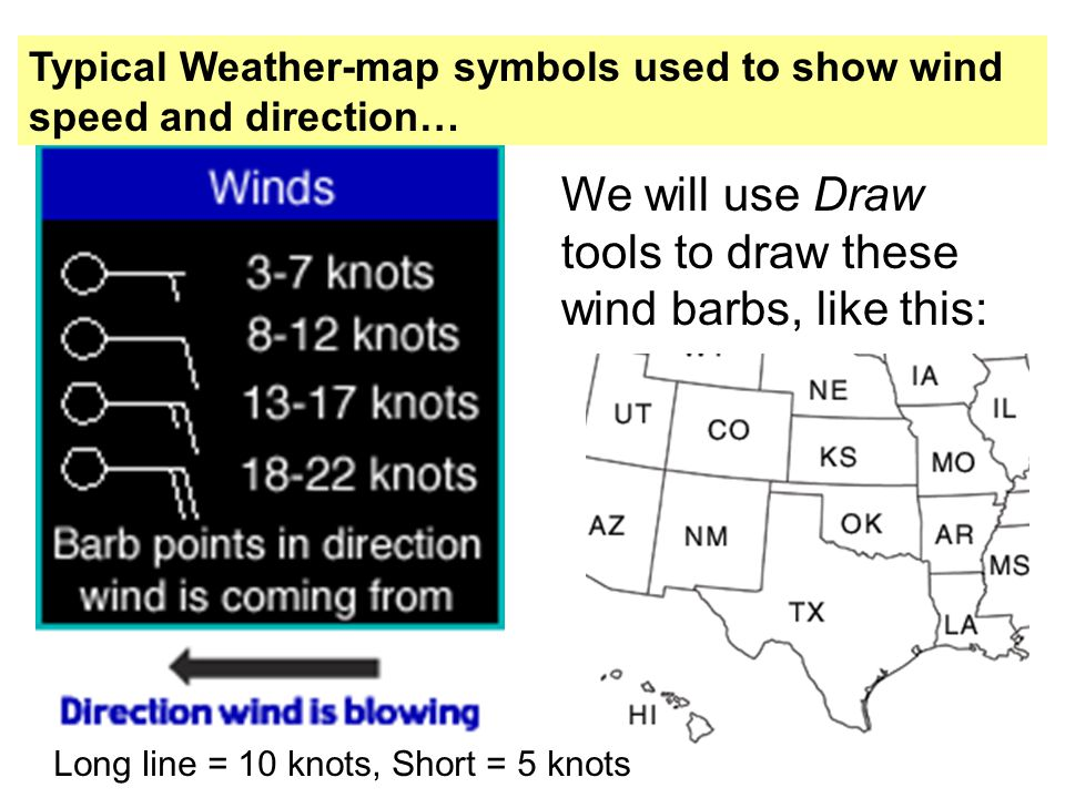 We will use Draw tools to draw these wind barbs, like this:
