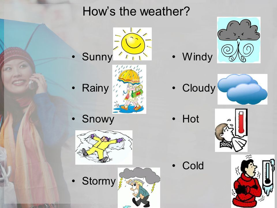 How's the weather Sunny Rainy Snowy Stormy Windy Cloudy Hot Cold