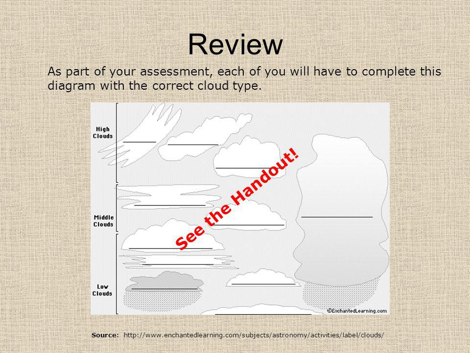 Review As part of your assessment, each of you will have to complete this diagram with the correct cloud type.