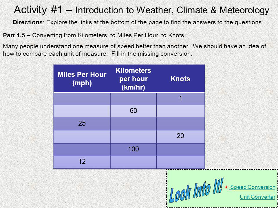Activity #1 – Introduction to Weather, Climate & Meteorology