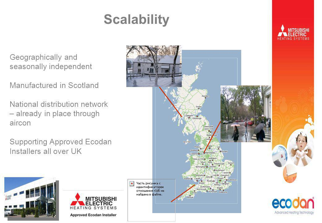 Scalability Geographically and seasonally independent