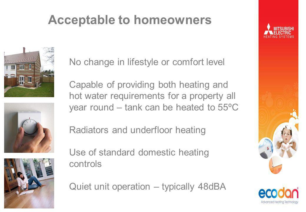 Acceptable to homeowners