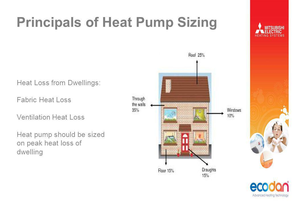 Principals of Heat Pump Sizing