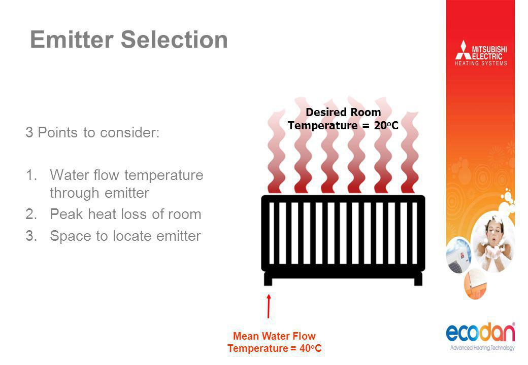 Desired Room Temperature = 20oC Mean Water Flow Temperature = 40oC
