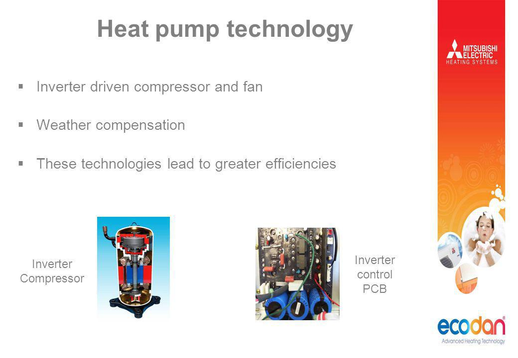 Heat pump technology Inverter driven compressor and fan