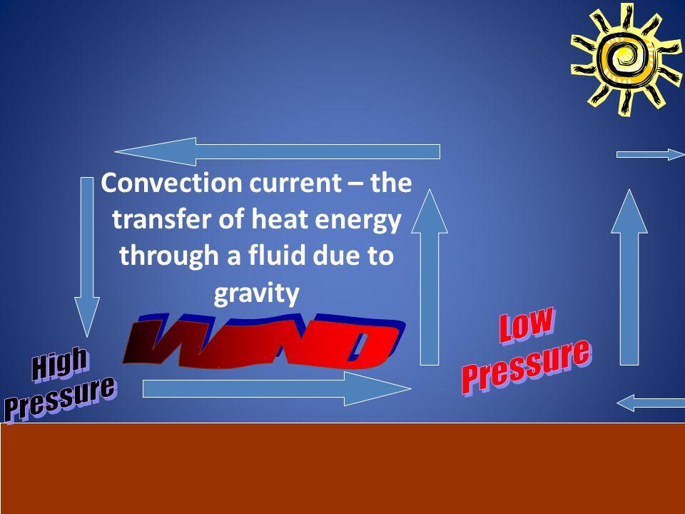 Low Pressure WIND High Pressure