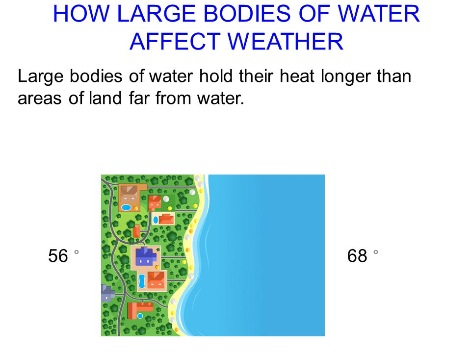 HOW LARGE BODIES OF WATER AFFECT WEATHER
