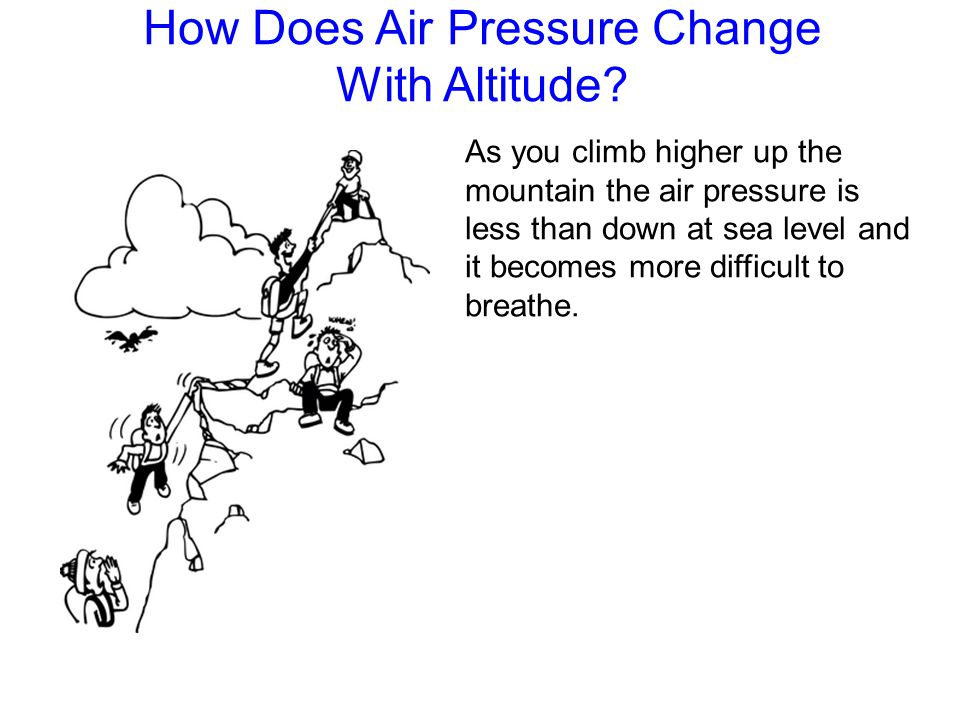 How Does Air Pressure Change With Altitude