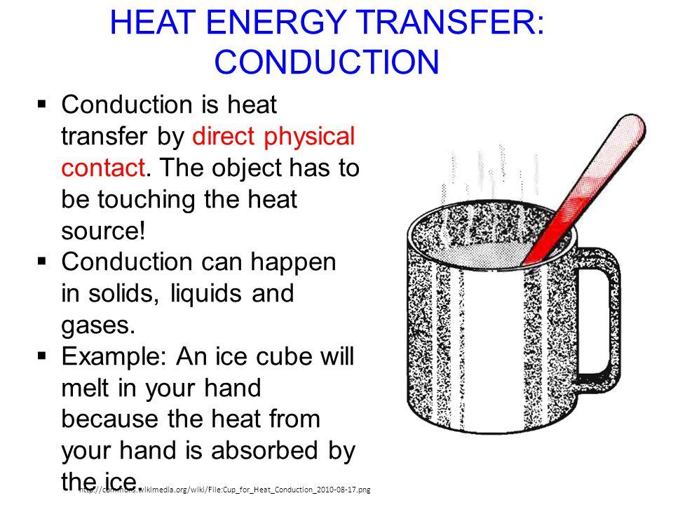 HEAT ENERGY TRANSFER: CONDUCTION