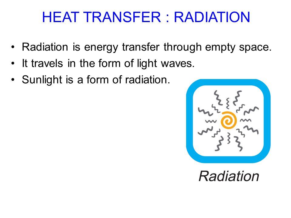 HEAT TRANSFER : RADIATION