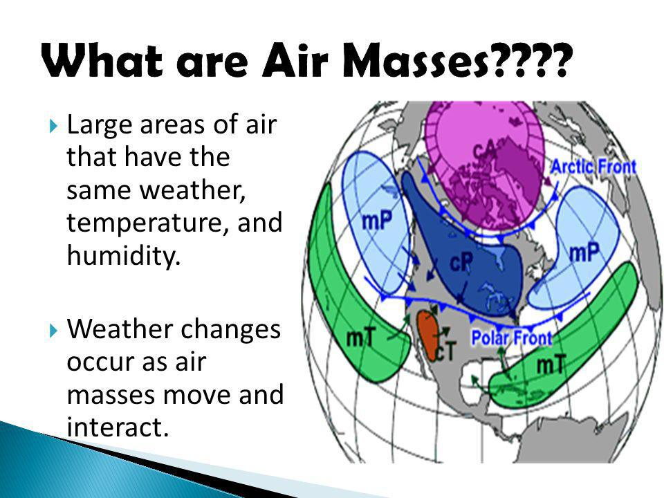 What are Air Masses Large areas of air that have the same weather, temperature, and humidity.
