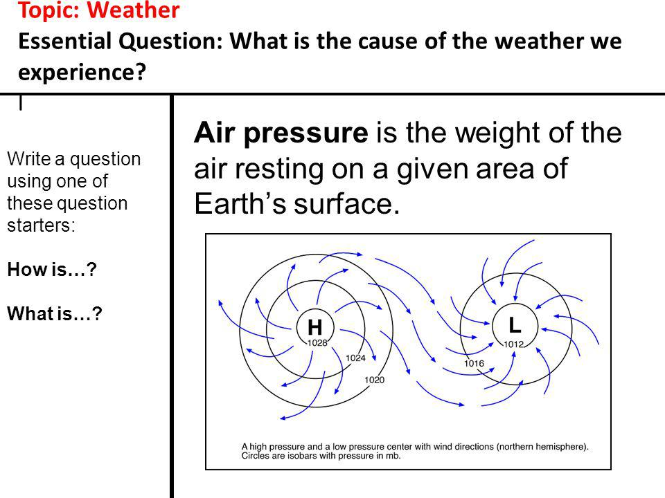 Topic: Weather Essential Question: What is the cause of the weather we experience l