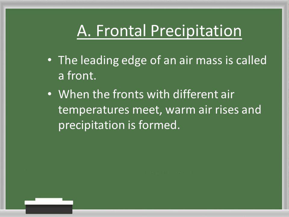 A. Frontal Precipitation