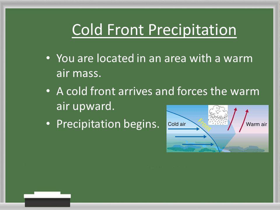 Cold Front Precipitation