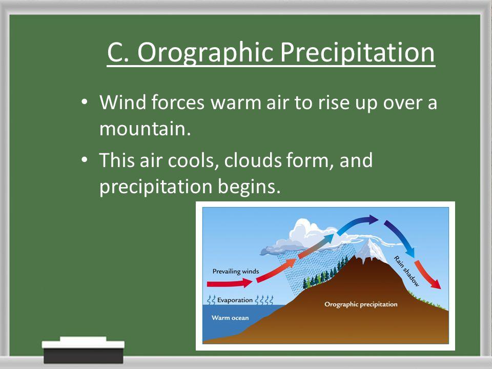 C. Orographic Precipitation