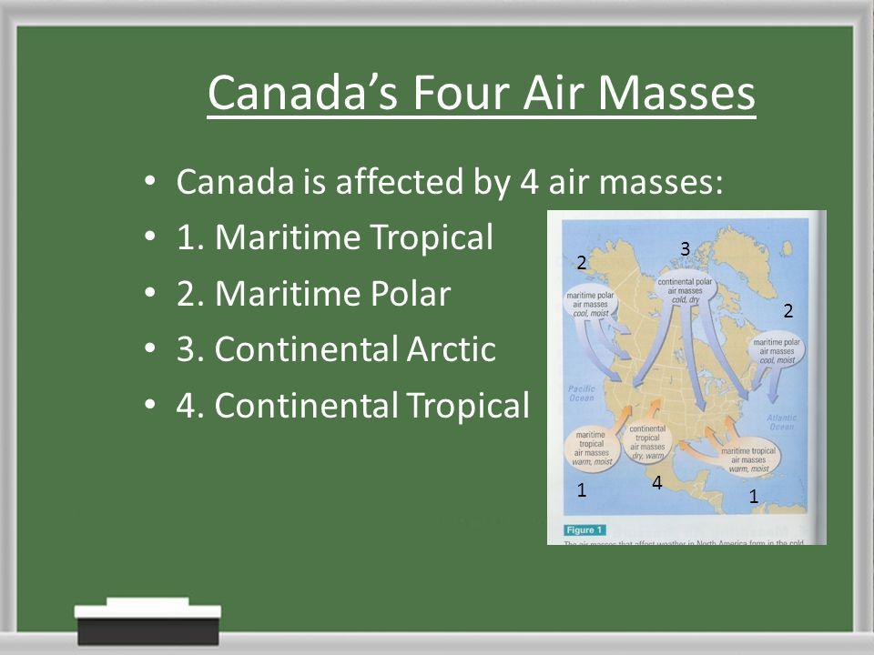 Canada's Four Air Masses